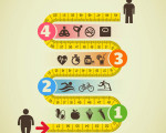 שיטת הצעדים הקטנים לשם ירידה במשקל